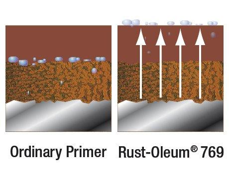 rust-oleum-roestprimer-769-780-1