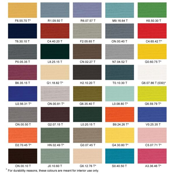 kleurenkaart Sikkens Cetol Design Style